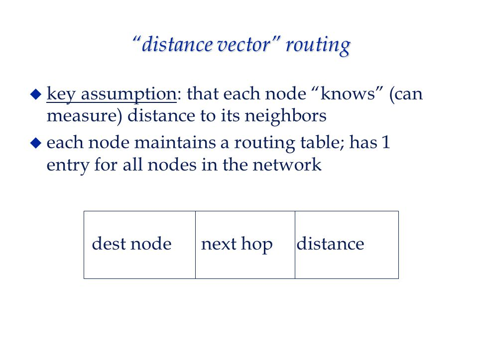 distance vector routing example 1 2 4 5 3 10 12 18 5 20 using measured distances shown, show computation of distance vector tables for each node.