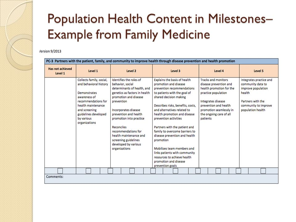 Population Health Content in Milestones– Example from Family Medicine