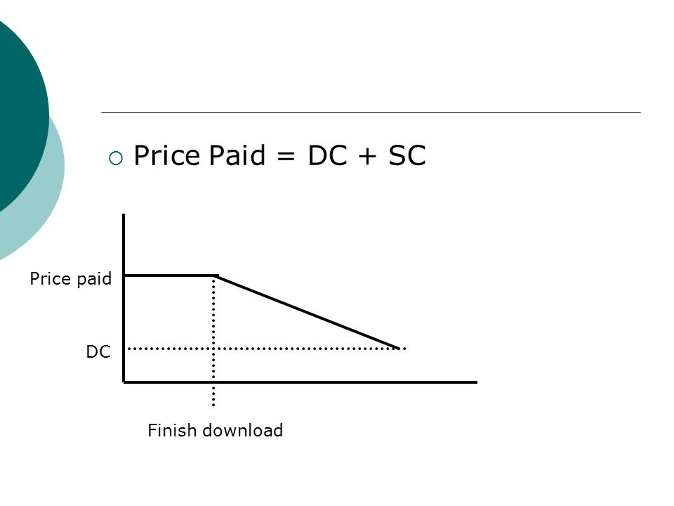  Price Paid = DC + SC DC Price paid Finish download
