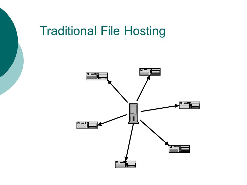 Traditional File Hosting
