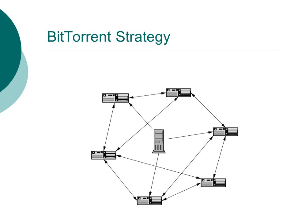 BitTorrent Strategy