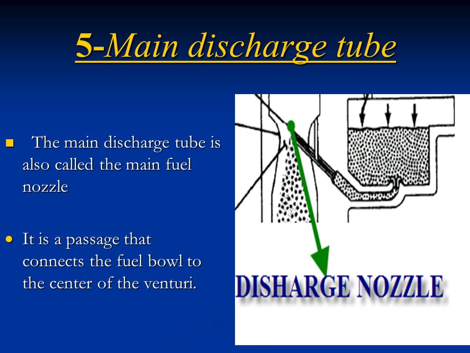 5-Main discharge tube The main discharge tube is also called the main fuel nozzle The main discharge tube is also called the main fuel nozzle  It is
