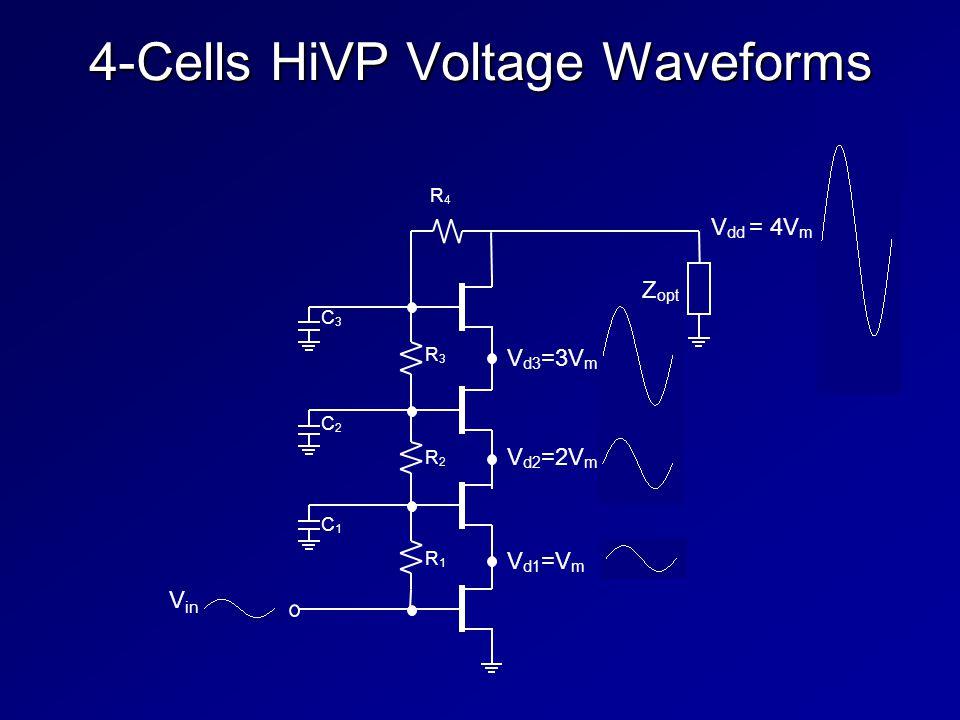 4-Cells HiVP Voltage Waveforms V in V d3 =3V m V dd = 4V m V d2 =2V m V d1 =V m C1C1 C2C2 C3C3 R4R4 R3R3 R2R2 R1R1 Z opt