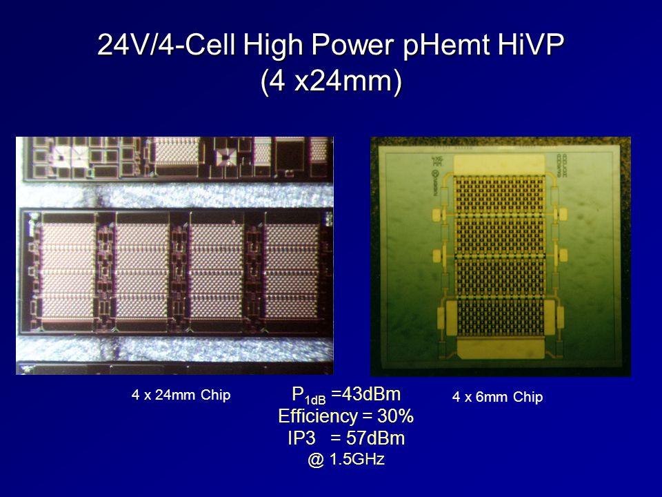 24V/4-Cell High Power pHemt HiVP (4 x24mm) 4 x 6mm Chip 4 x 24mm Chip P 1dB =43dBm Efficiency = 30% IP3 = 57dBm @ 1.5GHz
