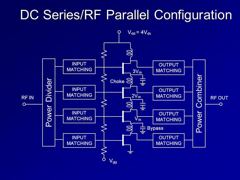 DC Series/RF Parallel Configuration INPUT MATCHING OUTPUT MATCHING INPUT MATCHING INPUT MATCHING INPUT MATCHING OUTPUT MATCHING OUTPUT MATCHING OUTPUT