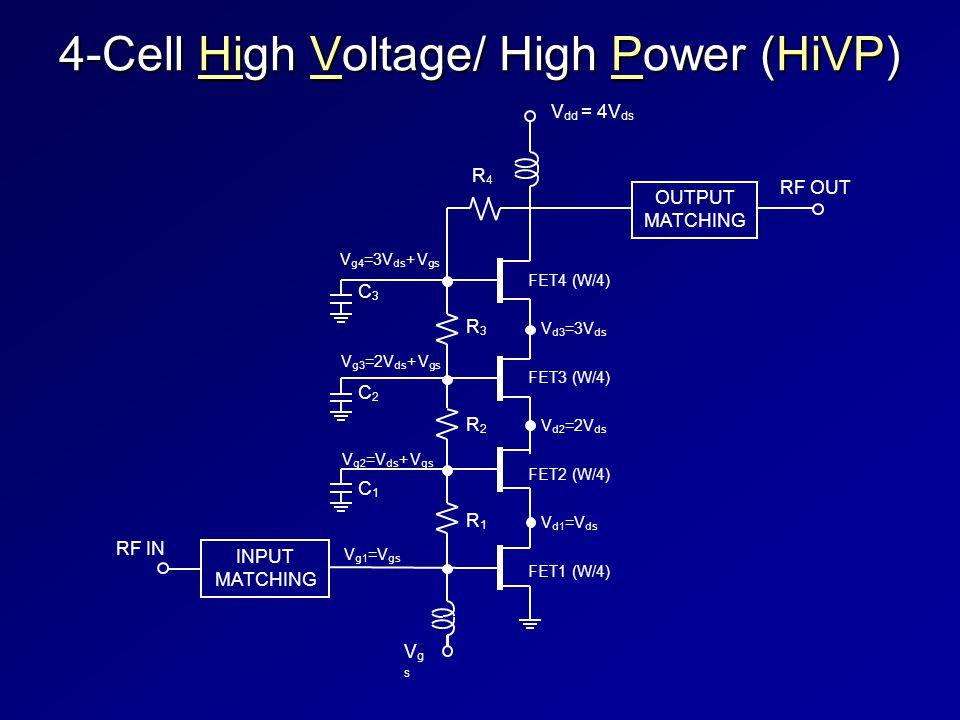 4-Cell High Voltage/ High Power (HiVP) OUTPUT MATCHING INPUT MATCHING VgsVgs V d3 =3V ds V dd = 4V ds RF IN RF OUT V d2 =2V ds V d1 =V ds FET1 (W/4) F