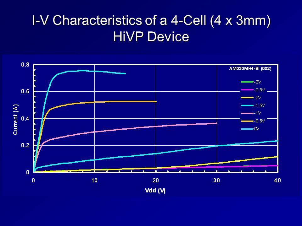 I-V Characteristics of a 4-Cell (4 x 3mm) HiVP Device