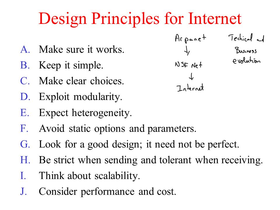 Design Principles for Internet A.Make sure it works.