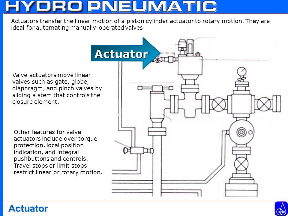 Actuator Actuator Valve actuators move linear valves such as gate, globe, diaphragm, and pinch valves by sliding a stem that controls the closure element.