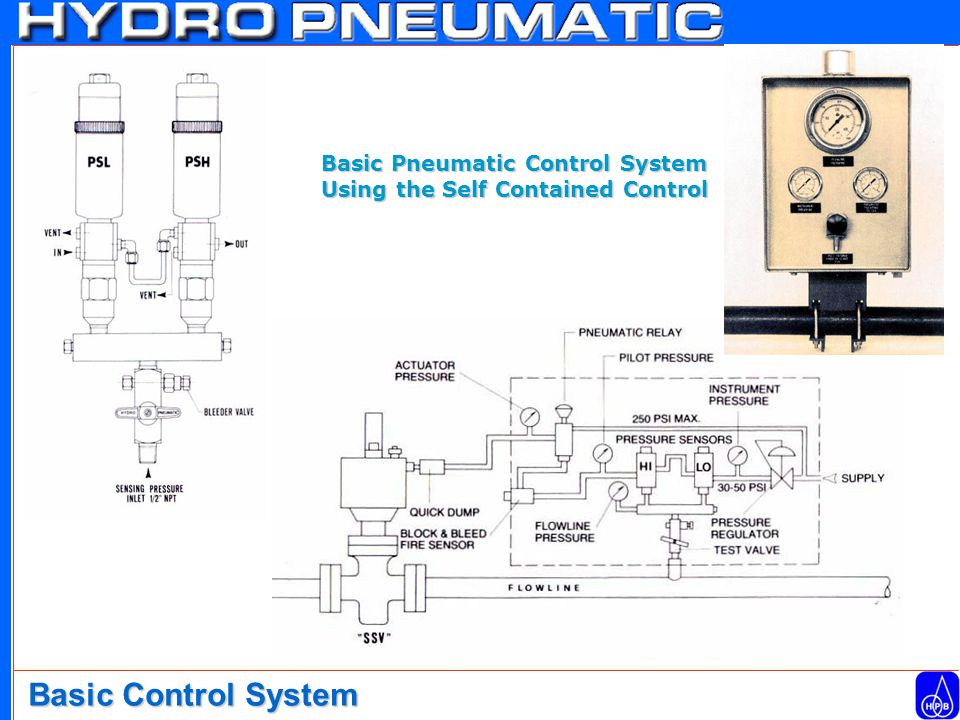 Basic Pneumatic Control System Using the Self Contained Control Basic Control System