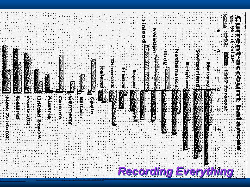 Recording Everything