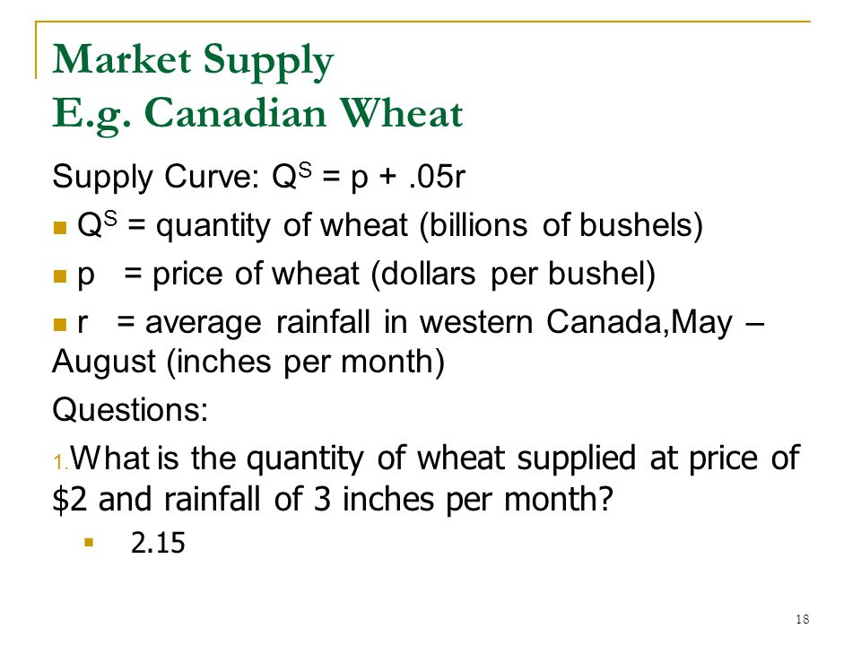 Market Supply E.g.