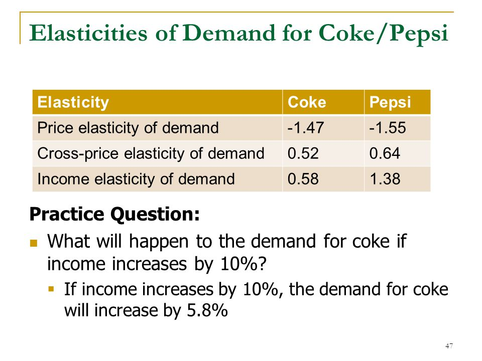 Elasticities of Demand for Coke/Pepsi Practice Question: What will happen to the demand for coke if income increases by 10%.