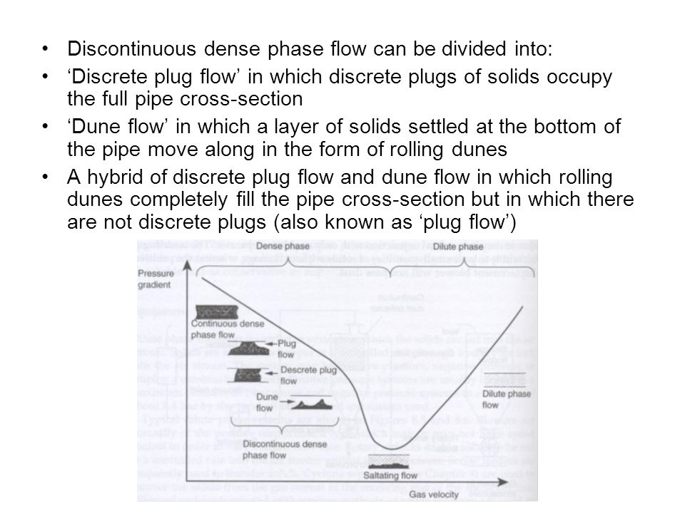 Discontinuous dense phase flow can be divided into: 'Discrete plug flow' in which discrete plugs of solids occupy the full pipe cross-section 'Dune flow' in which a layer of solids settled at the bottom of the pipe move along in the form of rolling dunes A hybrid of discrete plug flow and dune flow in which rolling dunes completely fill the pipe cross-section but in which there are not discrete plugs (also known as 'plug flow')