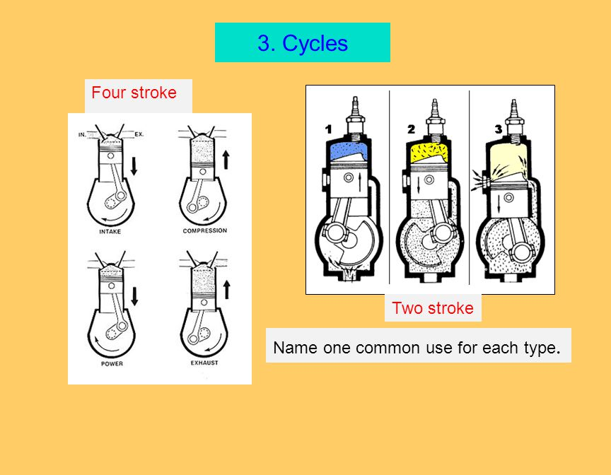 3. Cycles Four stroke Two stroke Name one common use for each type.