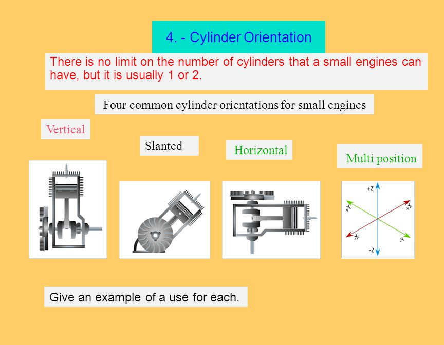 4. - Cylinder Orientation There is no limit on the number of cylinders that a small engines can have, but it is usually 1 or 2. Four common cylinder o