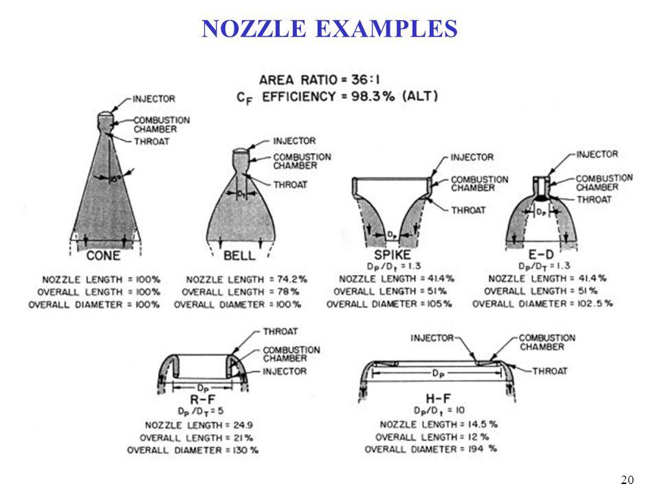 NOZZLE EXAMPLES 20