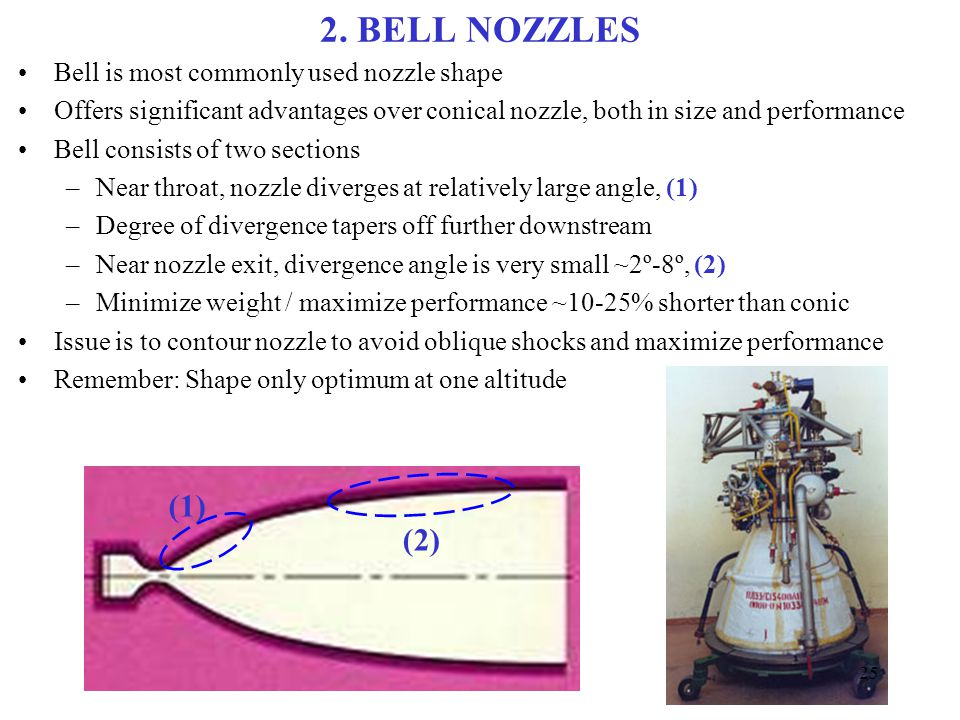 2. BELL NOZZLES Bell is most commonly used nozzle shape Offers significant advantages over conical nozzle, both in size and performance Bell consists