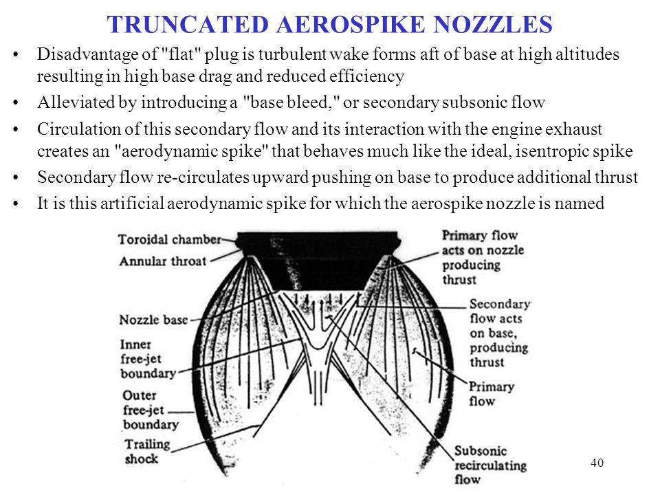 TRUNCATED AEROSPIKE NOZZLES Disadvantage of
