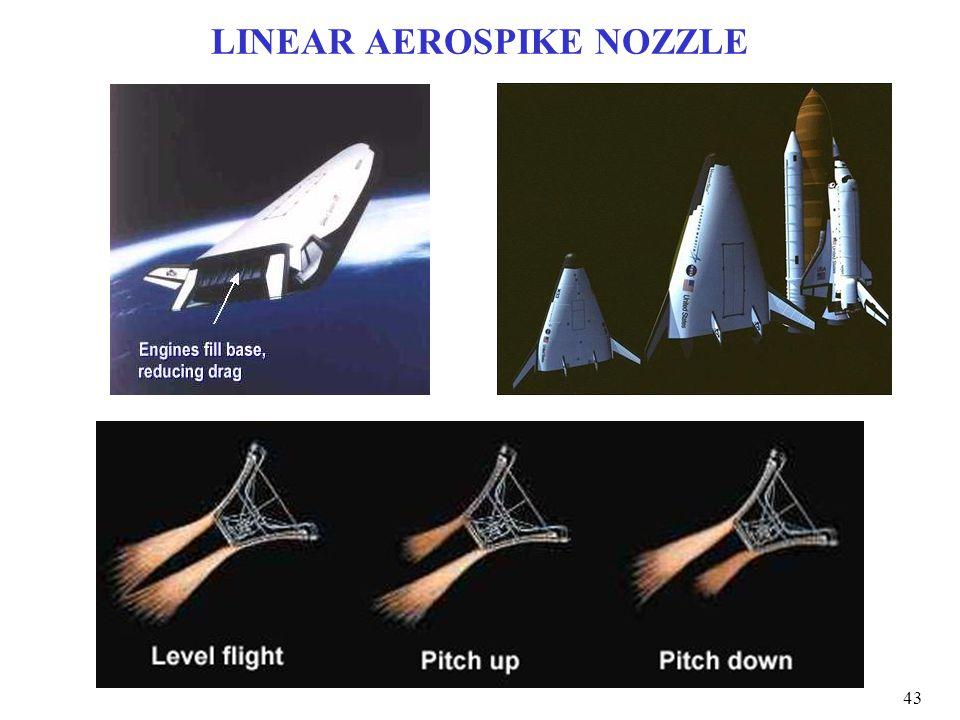 LINEAR AEROSPIKE NOZZLE 43