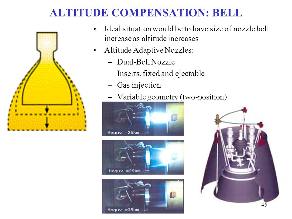 ALTITUDE COMPENSATION: BELL Ideal situation would be to have size of nozzle bell increase as altitude increases Altitude Adaptive Nozzles: –Dual-Bell