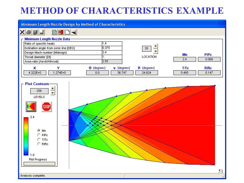 METHOD OF CHARACTERISTICS EXAMPLE 51