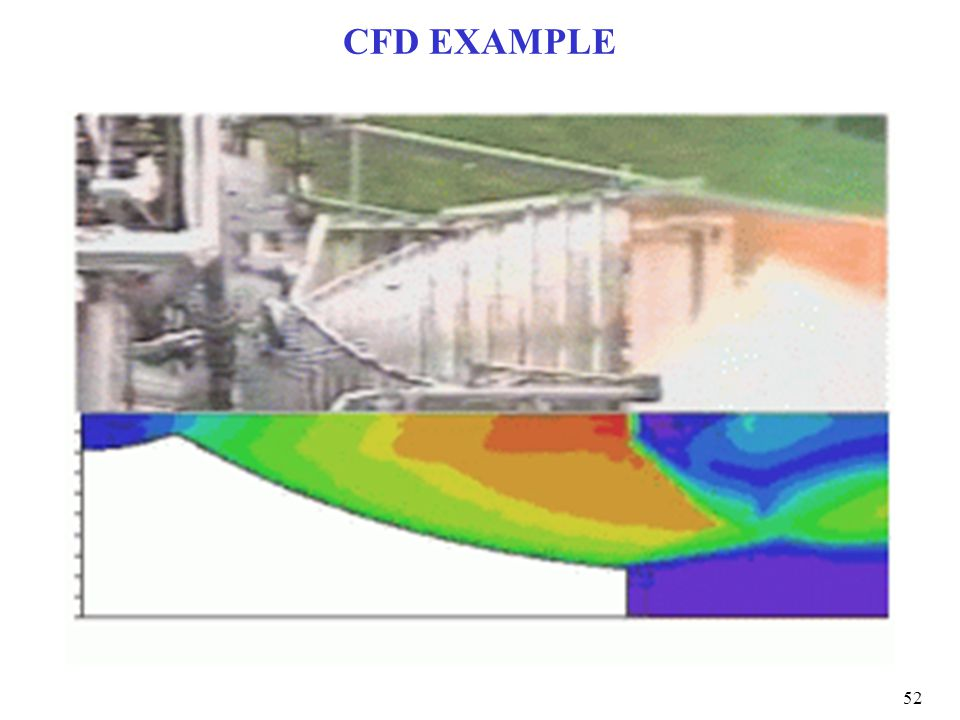 CFD EXAMPLE 52