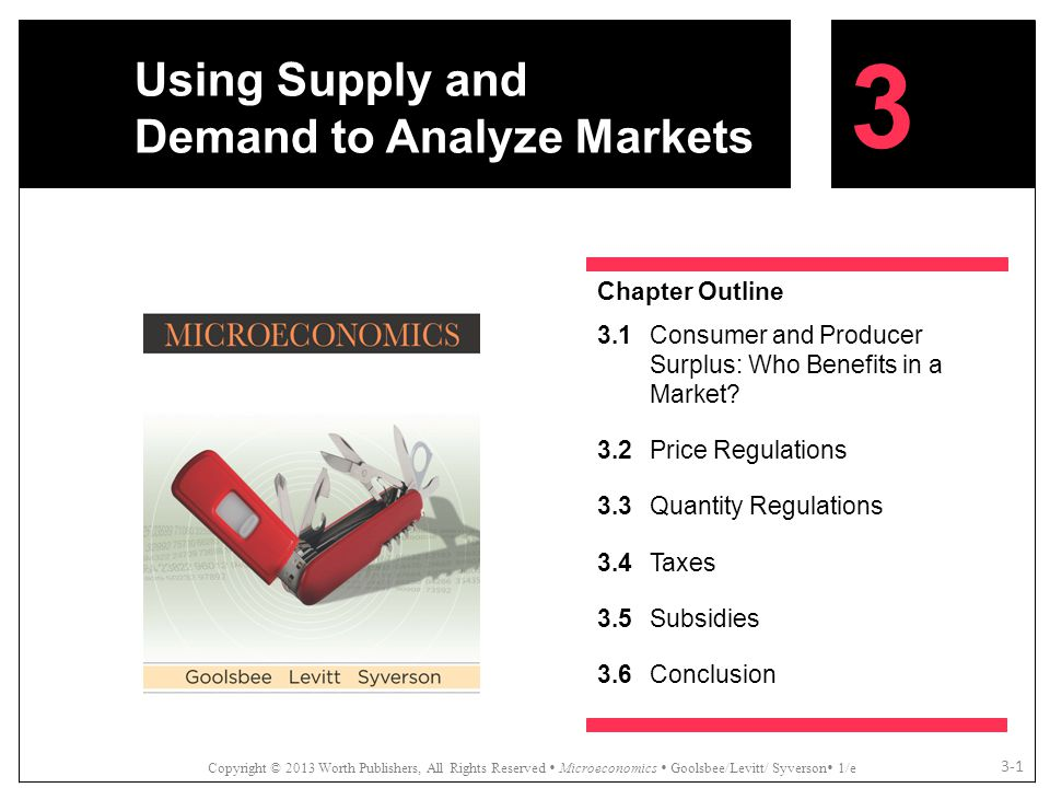 Using Supply and Demand to Analyze Markets Copyright © 2013 Worth Publishers, All Rights Reserved  Microeconomics  Goolsbee/Levitt/ Syverson  1/e 3