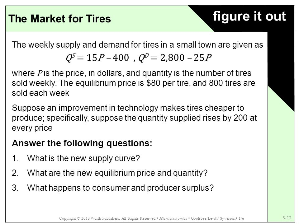 Copyright © 2013 Worth Publishers, All Rights Reserved  Microeconomics  Goolsbee/Levitt/ Syverson  1/e 3-12 figure it out The Market for Tires The