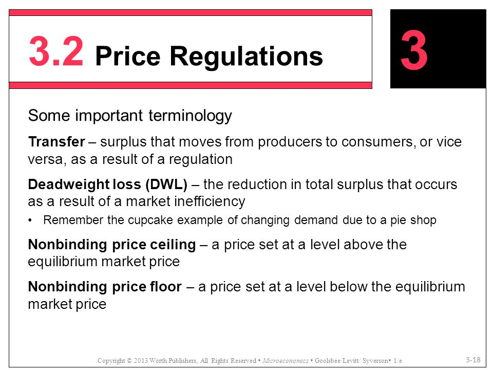 3.2 Price Regulations Copyright © 2013 Worth Publishers, All Rights Reserved  Microeconomics  Goolsbee/Levitt/ Syverson  1/e 3-18 Some important te