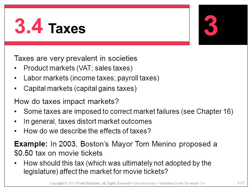 3.4 Taxes Copyright © 2013 Worth Publishers, All Rights Reserved  Microeconomics  Goolsbee/Levitt/ Syverson  1/e 3-27 Taxes are very prevalent in s