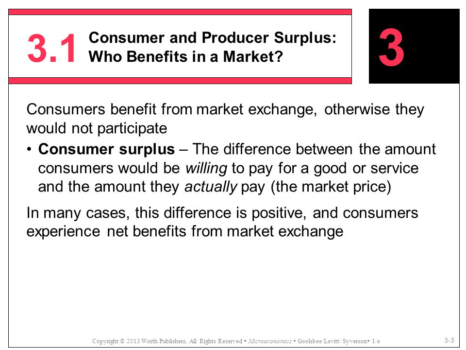 3.1 Copyright © 2013 Worth Publishers, All Rights Reserved  Microeconomics  Goolsbee/Levitt/ Syverson  1/e 3-3 Consumers benefit from market exchan