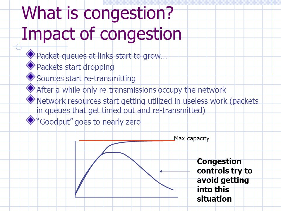 What is congestion? Impact of congestion Packet queues at links start to grow… Packets start dropping Sources start re-transmitting After a while only