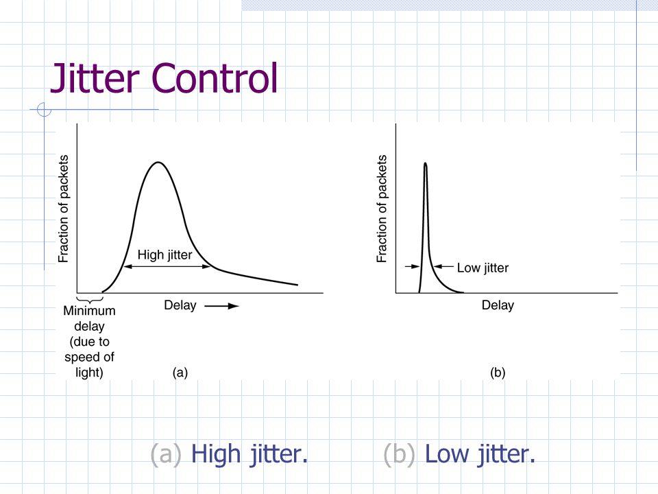Jitter Control (a) High jitter. (b) Low jitter.