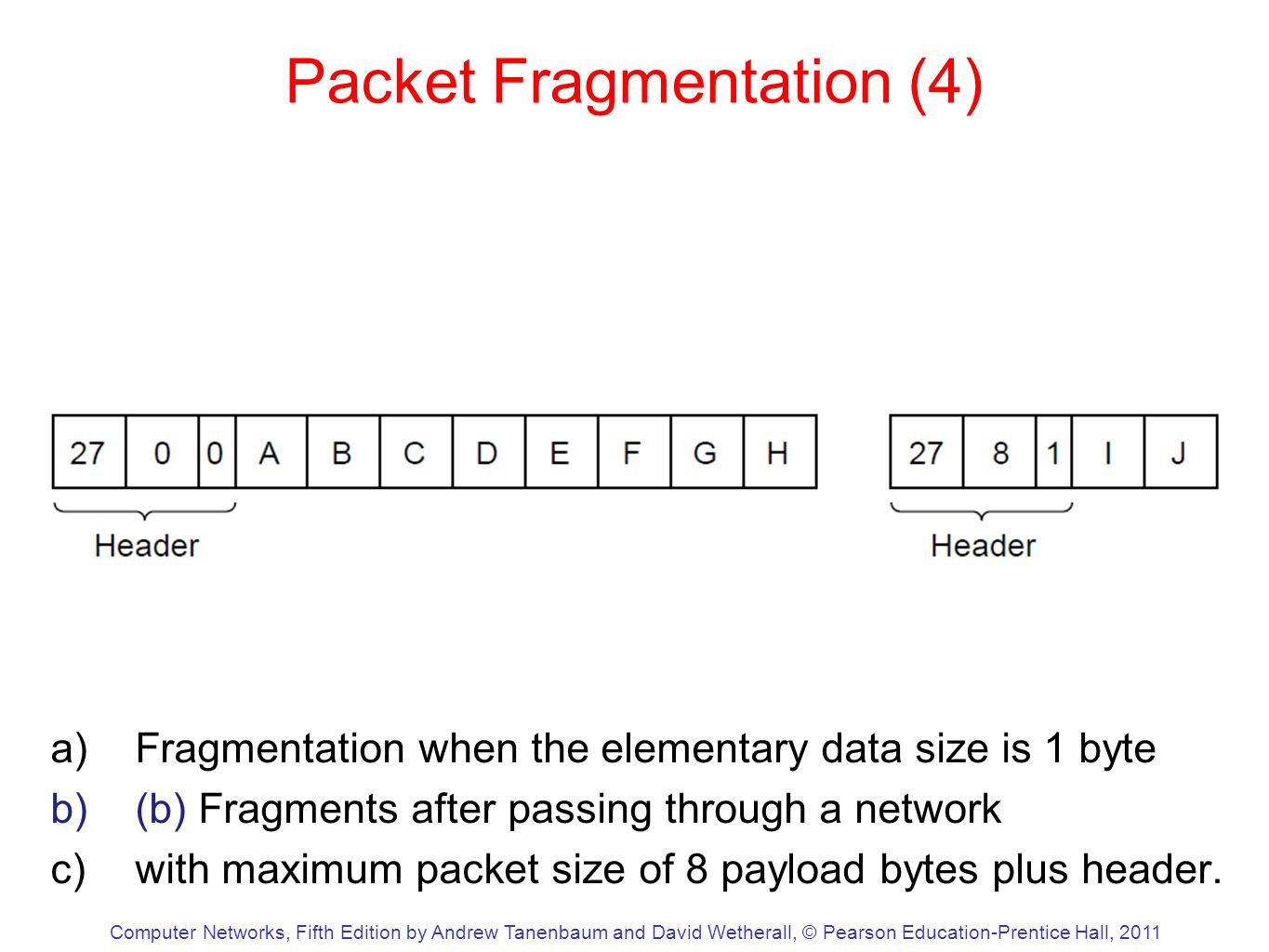 Computer Networks, Fifth Edition by Andrew Tanenbaum and David Wetherall, © Pearson Education-Prentice Hall, 2011 Packet Fragmentation (4) a)Fragmentation when the elementary data size is 1 byte b)(b) Fragments after passing through a network c)with maximum packet size of 8 payload bytes plus header.