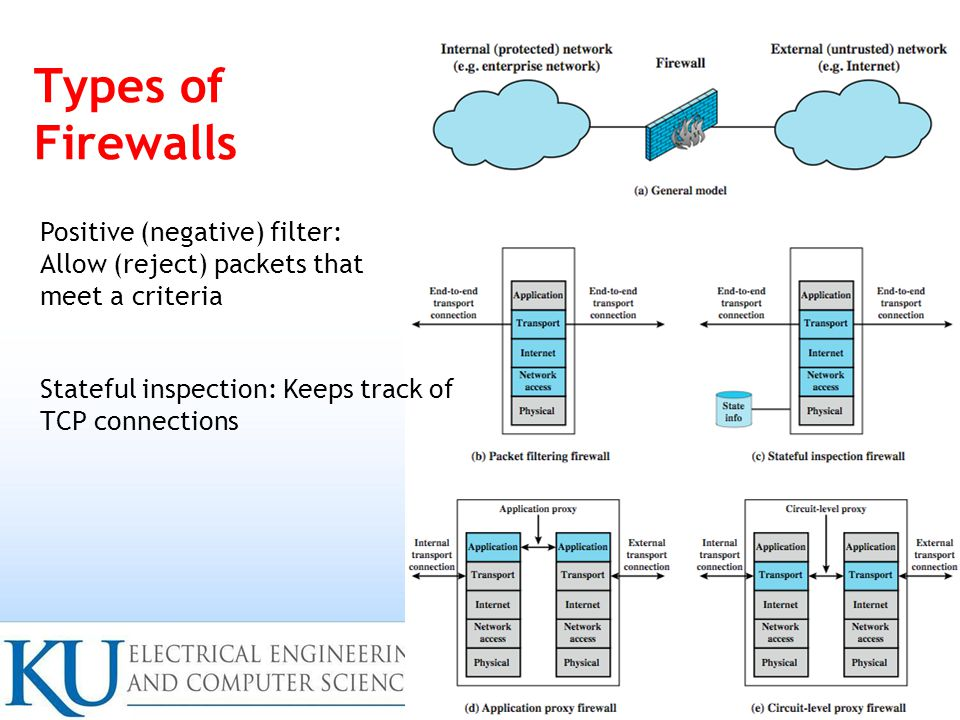 7 Packet Filtering Firewall Applies rules to packets in/out of firewall based on information in packet header – src/dest IP addr & port, IP protocol, interface Typically a list of rules of matches on fields – If match rule says if forward or discard packet Two default policies: – Discard: prohibit unless expressly permitted more conservative, controlled, visible to users – Forward: permit unless expressly prohibited easier to manage/use but less secure
