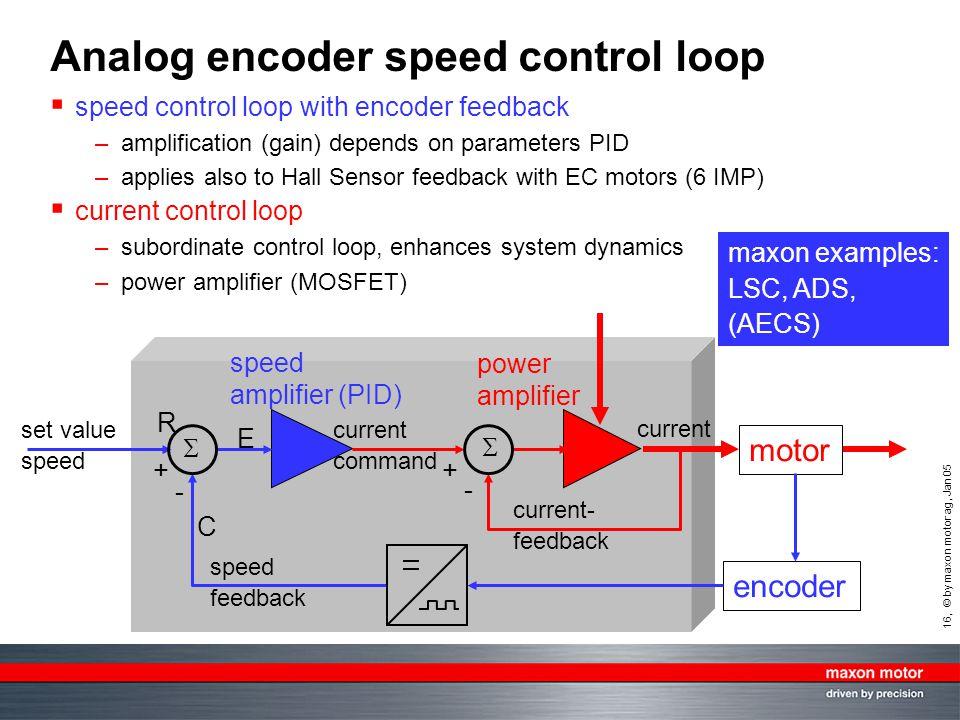 16, © by maxon motor ag, Jan 05 Analog encoder speed control loop  speed control loop with encoder feedback –amplification (gain) depends on paramete