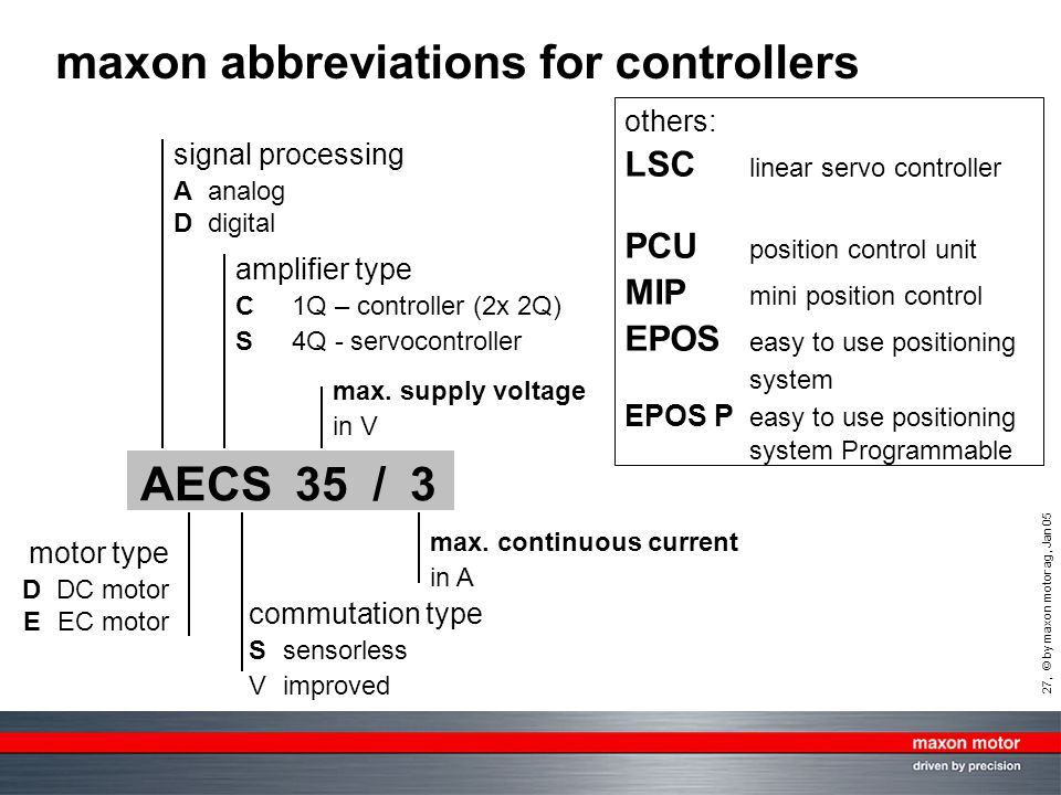 27, © by maxon motor ag, Jan 05 maxon abbreviations for controllers max. supply voltage in V signal processing Aanalog Ddigital motor type DDC motor E