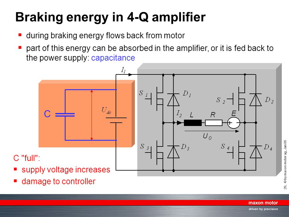29, © by maxon motor ag, Jan 05 Braking energy in 4-Q amplifier  during braking energy flows back from motor  part of this energy can be absorbed in