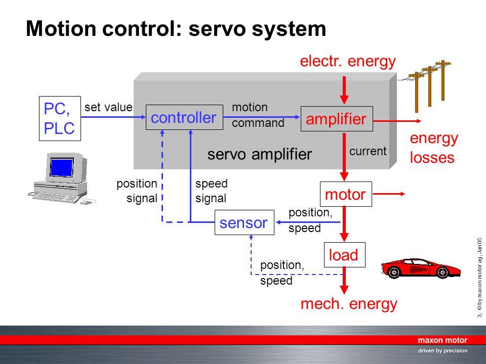 3, © by maxon motor ag, Jan 05 Motion control: servo system PC, PLC controller amplifier motor sensor electr. energy mech. energy energy losses curren