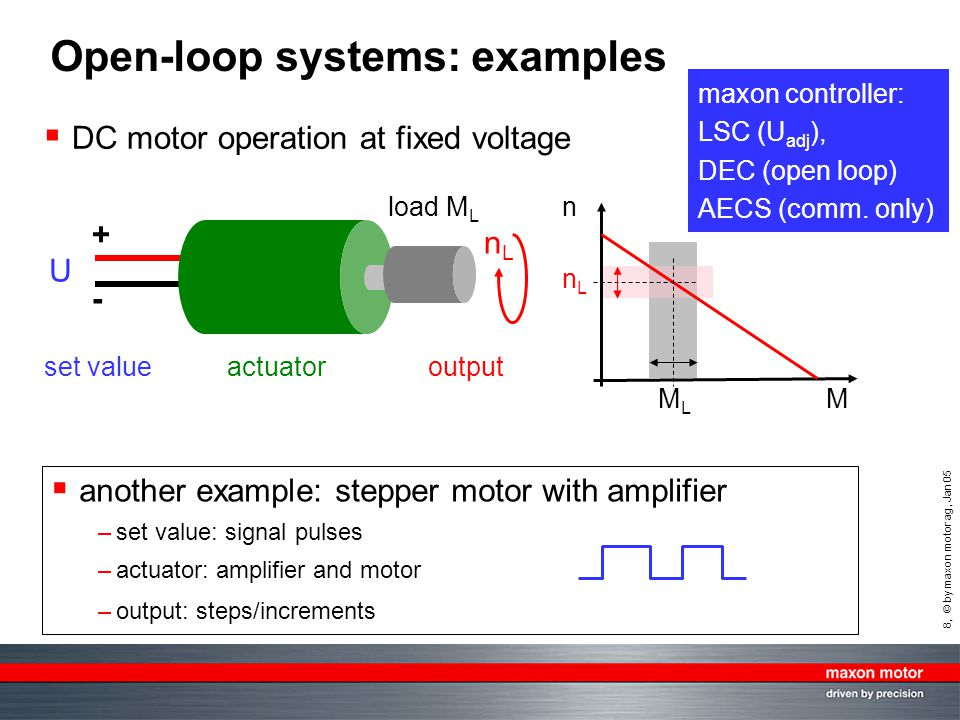 8, © by maxon motor ag, Jan 05 Open-loop systems: examples  DC motor operation at fixed voltage + - U load M L nLnL actuatorset valueoutput M n MLML