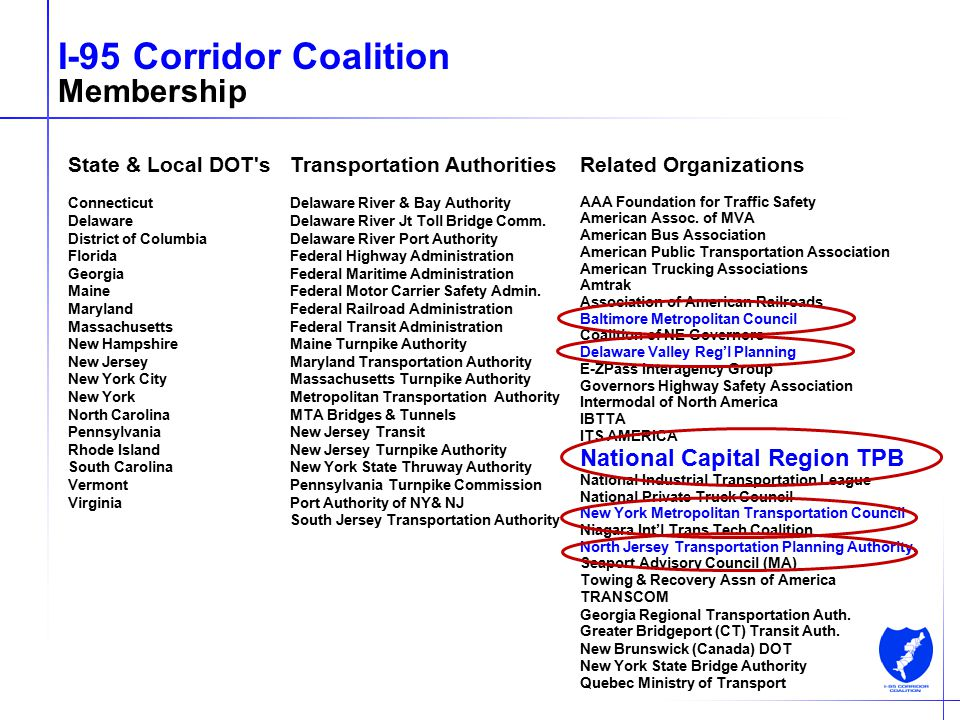 4 I-95 Corridor Coalition What We Do Policy Analysis, Strategies, and Programs Policy and Strategic Planning Travel Information Services Coordinated Incident Management Commercial Vehicle Operations Intermodal Passenger and Freight Electronic Payment Services Safety Information Exchange/Best Practices