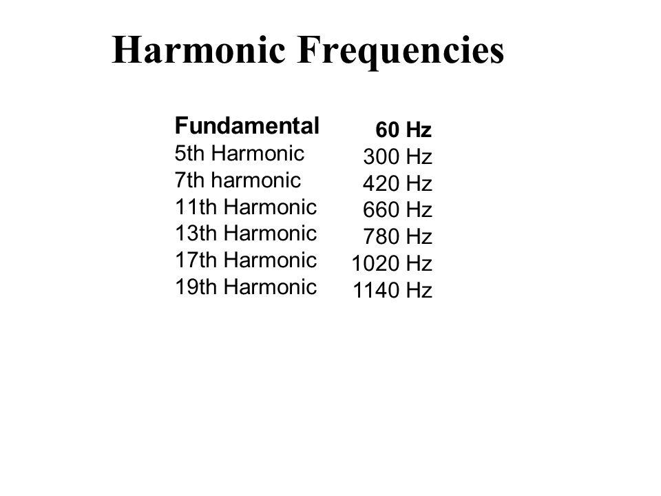 Harmonic Frequencies Fundamental 5th Harmonic 7th harmonic 11th Harmonic 13th Harmonic 17th Harmonic 19th Harmonic 60 Hz 300 Hz 420 Hz 660 Hz 780 Hz 1