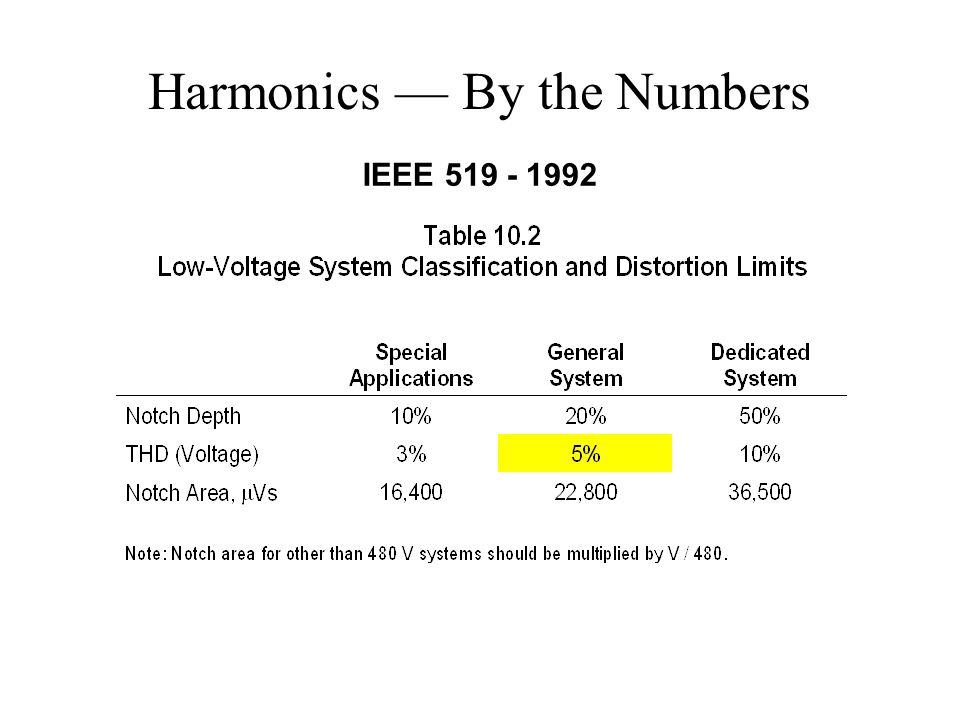 Harmonics — By the Numbers IEEE 519 - 1992