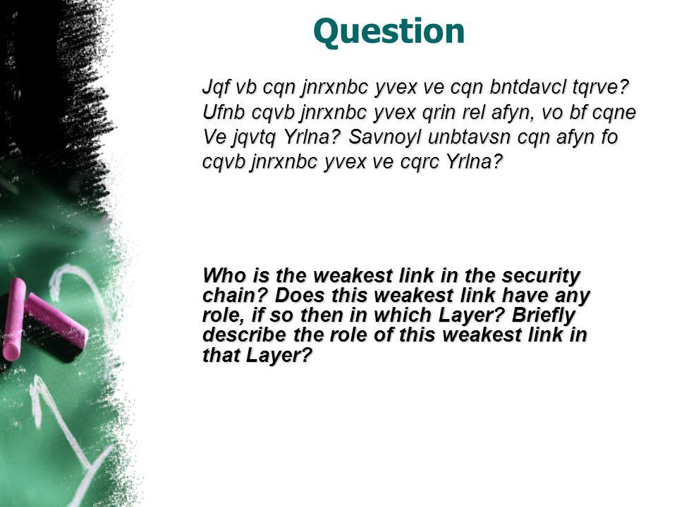 Question Jqf vb cqn jnrxnbc yvex ve cqn bntdavcl tqrve.