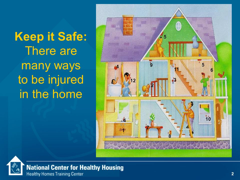 1 Steps to Healthier Homes n Start with People n House as a System n Keep It: DryClean Pest-Free Ventilated Safe Contaminant-Free Maintained n Making