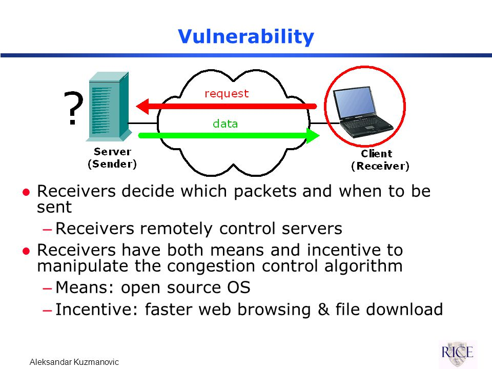 Aleksandar Kuzmanovic Vulnerability l Receivers decide which packets and when to be sent –Receivers remotely control servers l Receivers have both means and incentive to manipulate the congestion control algorithm –Means: open source OS –Incentive: faster web browsing & file download
