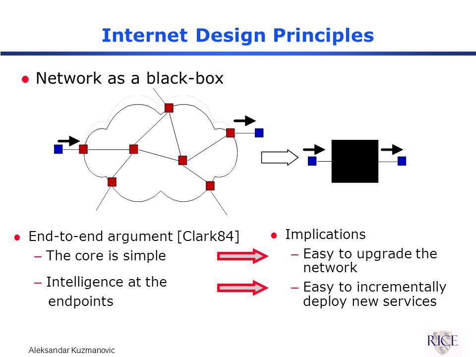 Aleksandar Kuzmanovic Publications [1] Measuring Service in Multi-Class Networks, In IEEE INFOCOM 2001.