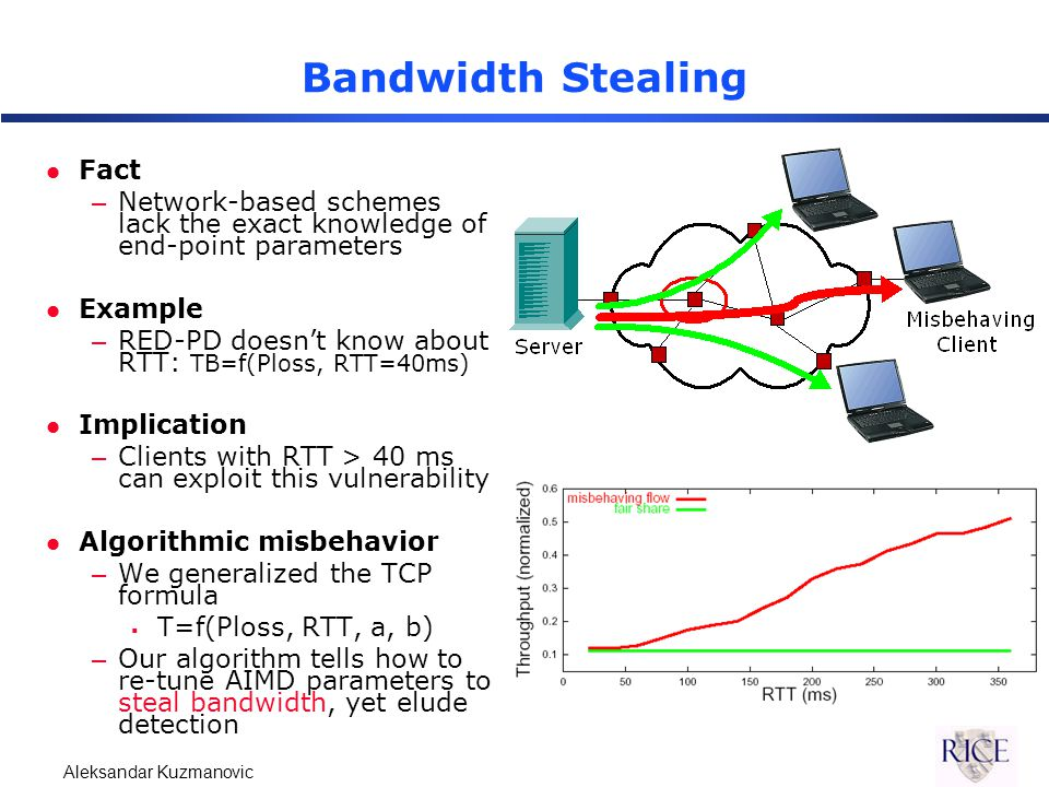 Aleksandar Kuzmanovic Bandwidth Stealing l Fact –Network-based schemes lack the exact knowledge of end-point parameters l Example –RED-PD doesn't know about RTT: TB=f(Ploss, RTT=40ms) l Implication –Clients with RTT > 40 ms can exploit this vulnerability l Algorithmic misbehavior –We generalized the TCP formula  T=f(Ploss, RTT, a, b) –Our algorithm tells how to re-tune AIMD parameters to steal bandwidth, yet elude detection