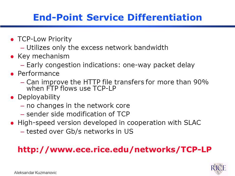 Aleksandar Kuzmanovic Remaining Outline l End-Point protocol vulnerabilities l Limitations of network-based solutions –Low rate attacks –Misbehaving receivers l DoS-resilient end-point protocol design